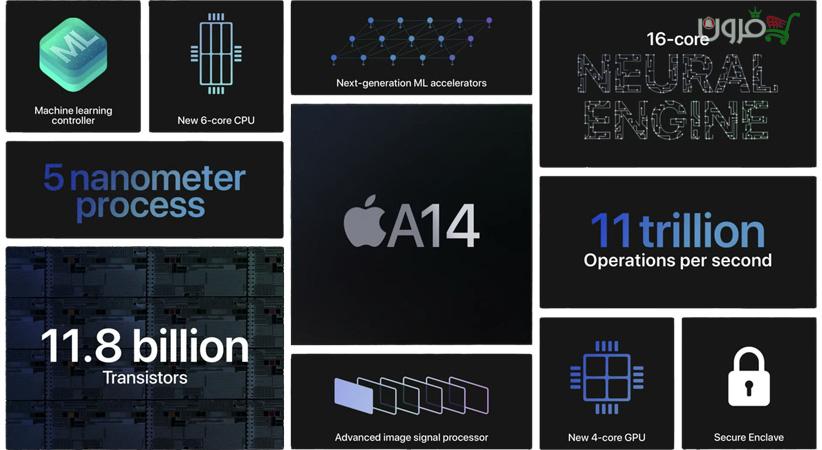 تراشه A14 شرکت اپل